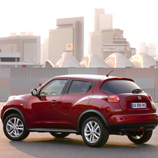 Nissan Juke Getting Tweaks for Next Year