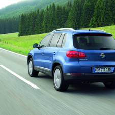 Volkswagen Tiguan 2.0 TDI BlueMotion Technology SE