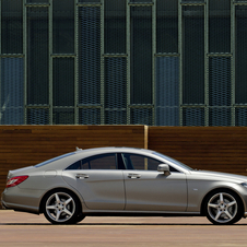 Mercedes-Benz CLS 250 CDI BE Auto
