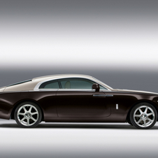 New models like the Wraith may show that Rolls-Royce is willing into new markets