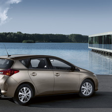 The Auris and Yaris are Toyota's bestselling cars in Europe