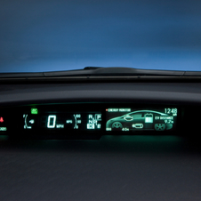 The car also has extra gauges for displaying driving data