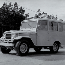 Toyota Land Cruiser Station Wagon