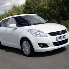 Suzuki Swift 1.2 VVT GLX SUNROOF