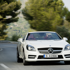 Mercedes Announces Diesel SLK 250 CDI