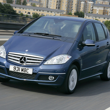 Mercedes-Benz A 160 BlueEfficiency Classic