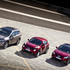 Nissan's range of crossovers have performed quite well for them