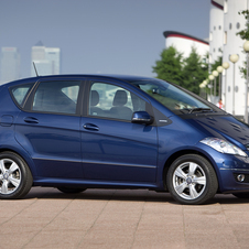 Mercedes-Benz A 180 BlueEfficiency Avantgarde