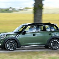 MINI (BMW) Countryman Cooper S ALL4 Automatic