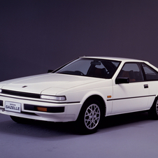 Nissan Gazelle Hatchback Turbo R-L Fisco