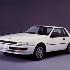 Nissan Gazelle Coupe Turbo R-L Fisco