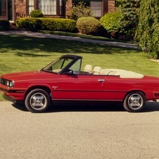 1986 - Renault Alliance Cabriolet