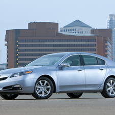 Acura Acura TL SH-AWD AT
