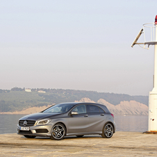 Mercedes-Benz A 200 CDI 4Matic