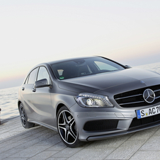 Mercedes-Benz A 220 CDI 4Matic