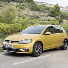 Volkswagen Golf GP 1.5 TSI DSG Highline