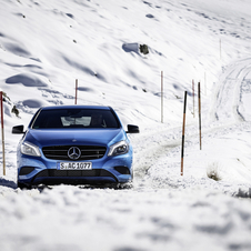 Mercedes-Benz A 250 4Matic