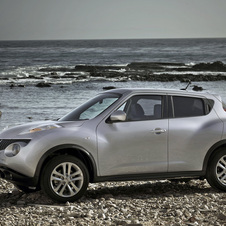 Renault to Produce Own Version of Nissan Juke