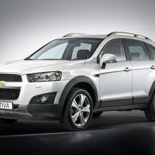 Chevrolet Captiva 2.2 163 hp AWD AT