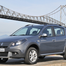 Renault to launch redesigned Duster in Argentina and Brazil