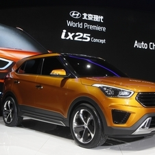 Hyundai should expand the model to other world markets as the demand model in China decreases