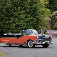 Ford Fairlane Sunliner Convertible