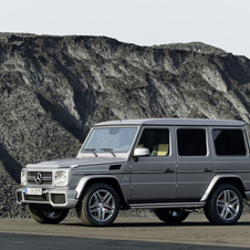Mercedes Introduces New Styling for the G63 AMG and G65 AMG