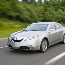 Acura TL SH-AWD w/ Technology Package