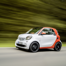 Der neue smart fortwo & forfour