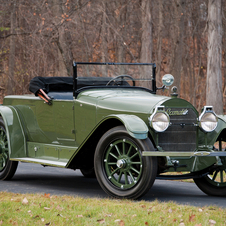 Locomobile 48