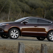 Acura ZDX with Technology Package