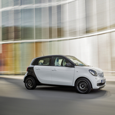 The new forfour will play an important role in increasing sales