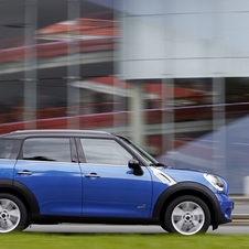 MINI (BMW) Cooper Countryman ALL4 Automatic