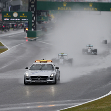 Race started with heavy rain and under safety car