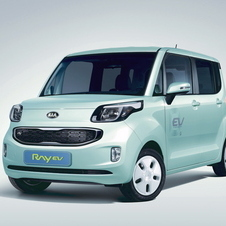 Kia Produces Its First Electric Vehicle