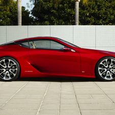 The concept used a hybrid V8 with over 500hp