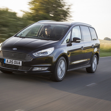 Ford Galaxy 2.0 TDCi Titanium AWD