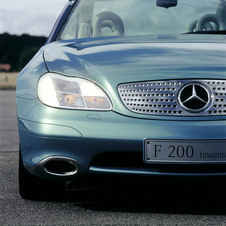 Mercedes-Benz F 200 Imagination