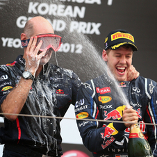 Red Bull is closer to revalidate the constructors' title