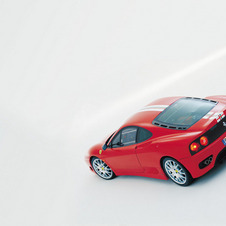 The Rivalry: Ferrari vs Lamborghini