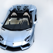 Lamborghini says that orders are booked through next summer