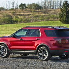 Ford Explorer Sport Bringing Twin-Turbo, 350hp V6 to SUV World