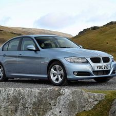 BMW 325d Edition Exclusive Automatic
