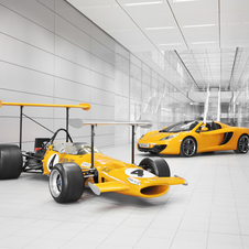 Bruce McLaren started the company that bears his name in 1963