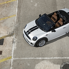 MINI (BMW) MINI Cooper Roadster