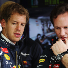 Horner believes that Vettel will stick with Red Bull for some more years.
