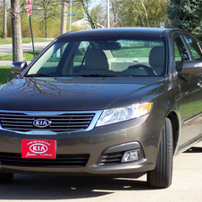 Kia Optima EX V6