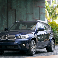 BMW X5 xDrive35i Sport Activity