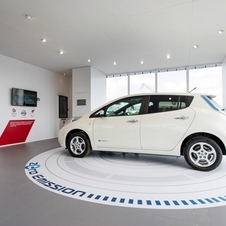 The country puts incentives on electric cars to stimulate them