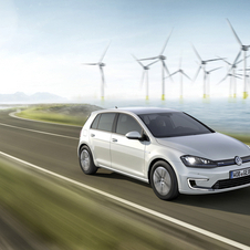 Latest Golf Has Won 24 Awards One Year Into Production
